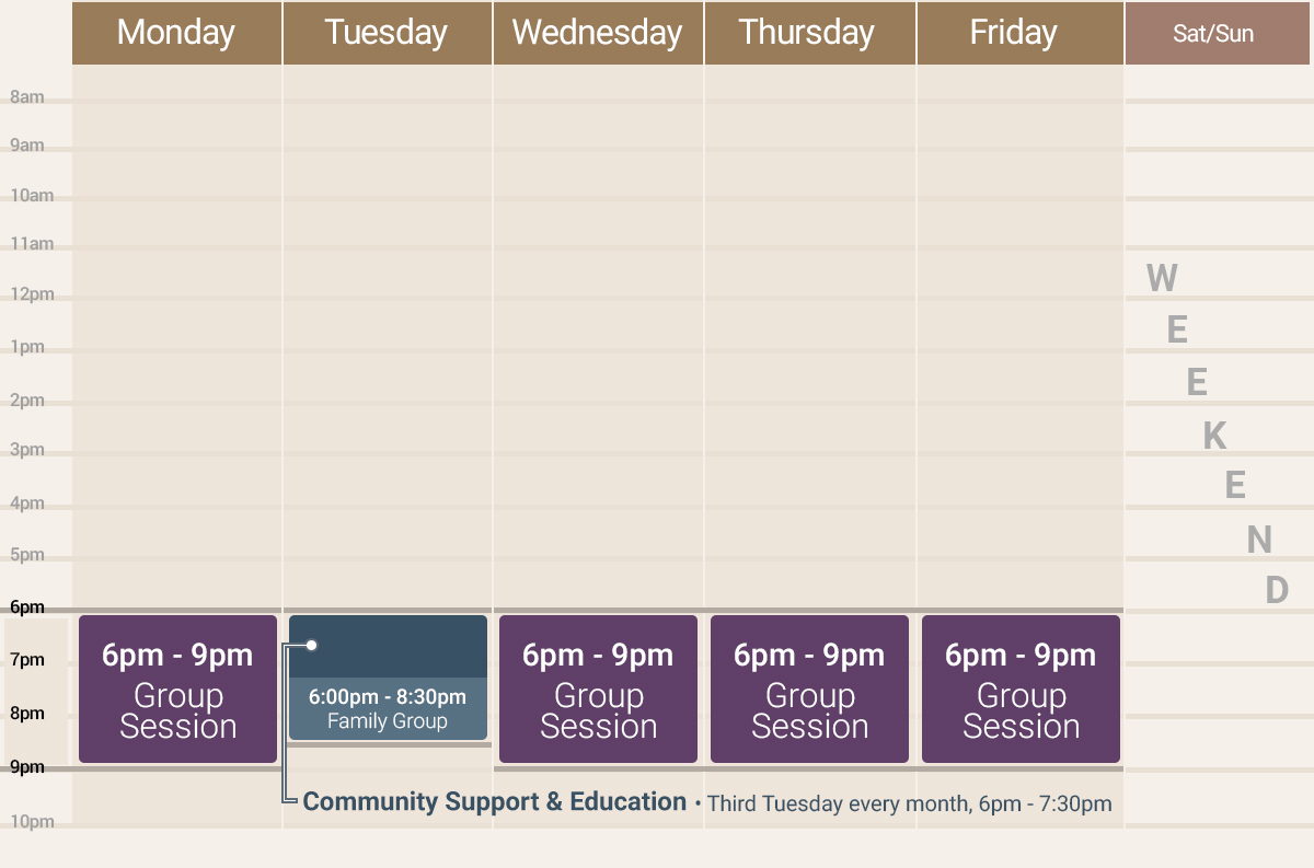 Adult Evening Intensive Outpatient Therapy Schedule