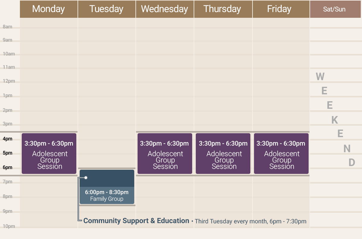 Teen Adolescent Intensive Outpatient Therapy Schedule